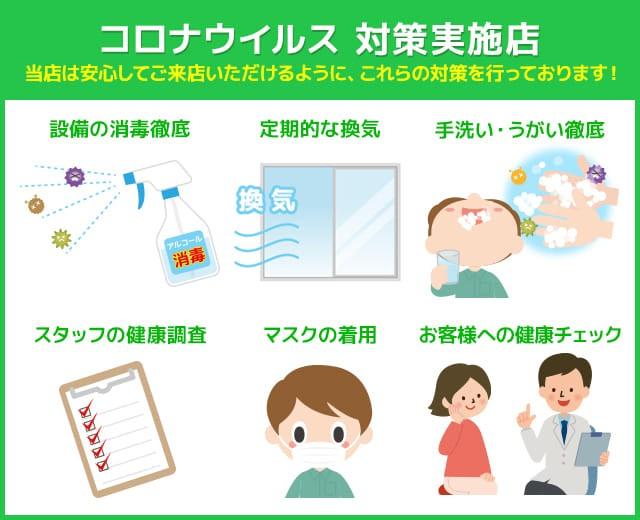 コロナウイルス対策実施のイラスト